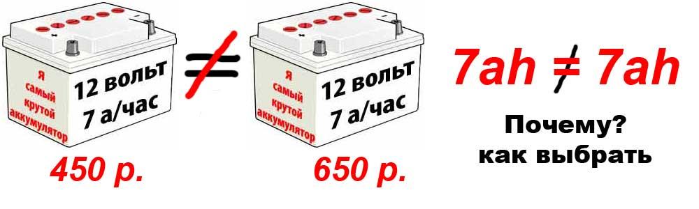 Аккумуляторы для ИБП. Как выбрать и сколько стоит хороший АКБ?