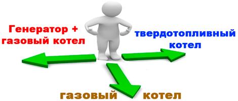 Мы подбираем ИБП для котла под конкретные цели и задачи.