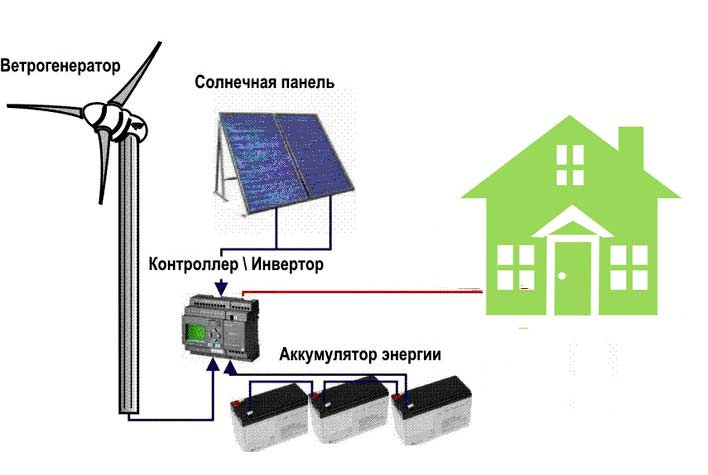 схема солнечной электростанции